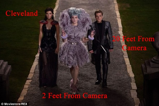hunger games same height